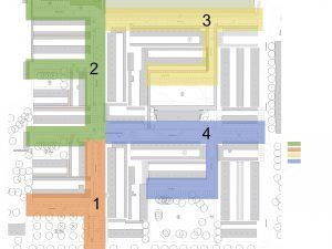 Afbeelding van de vier parkeerzones